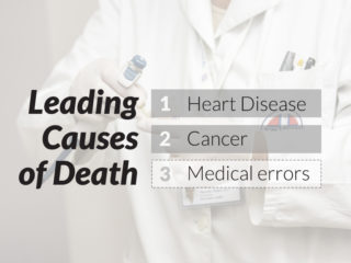 Medical Error may be 3rd leading cause of death in the US